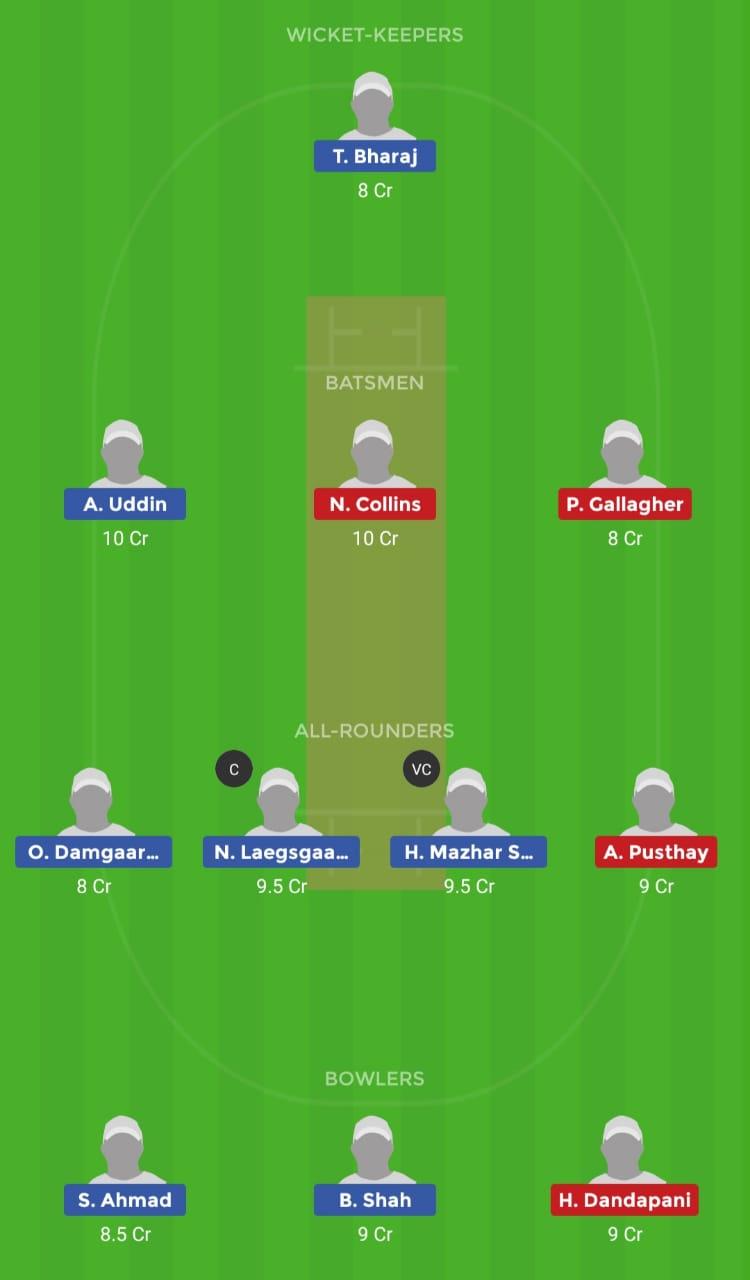 DEN vs FIN (1st T20I)
