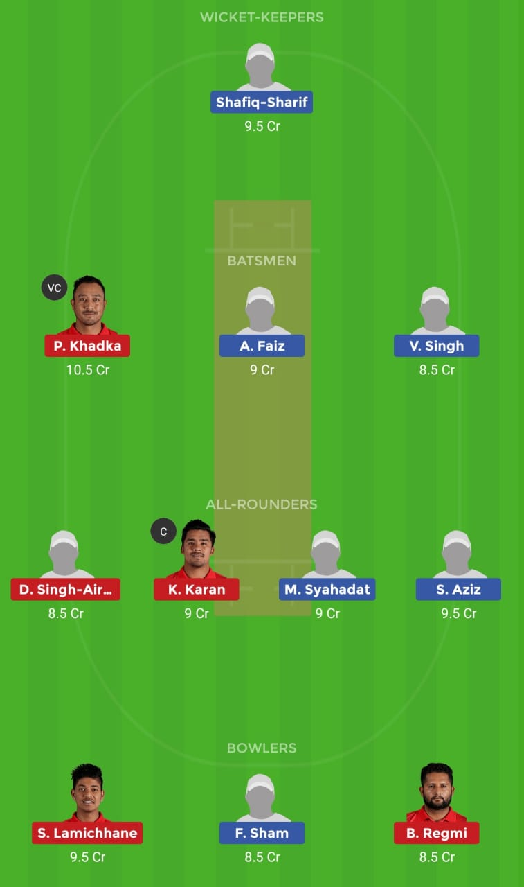 MAL vs NEP (2nd T20I)