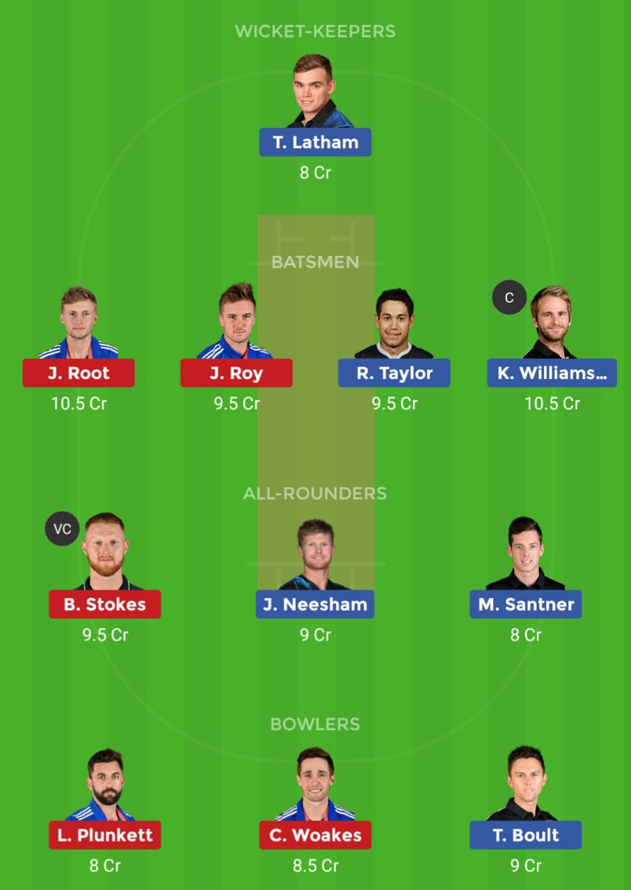 NZ vs ENG (World Cup 2019 FINAL)