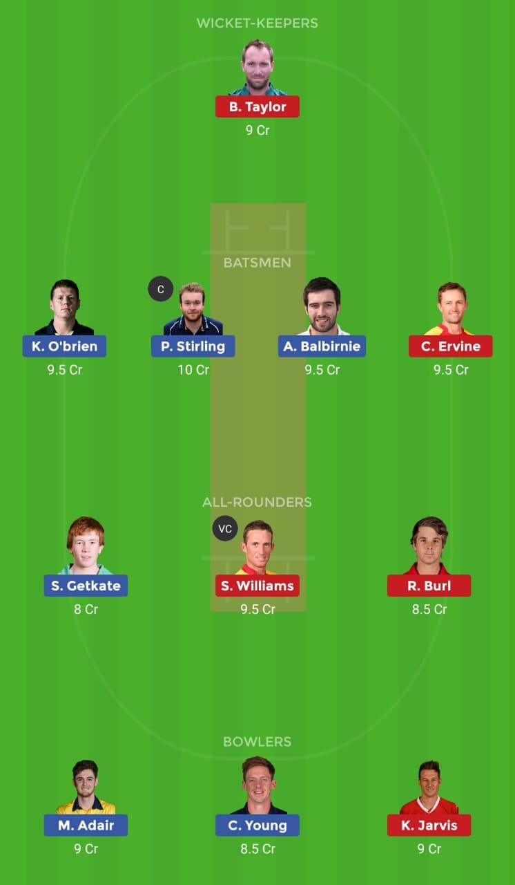 IRE vs ZIM (3rd T20I)