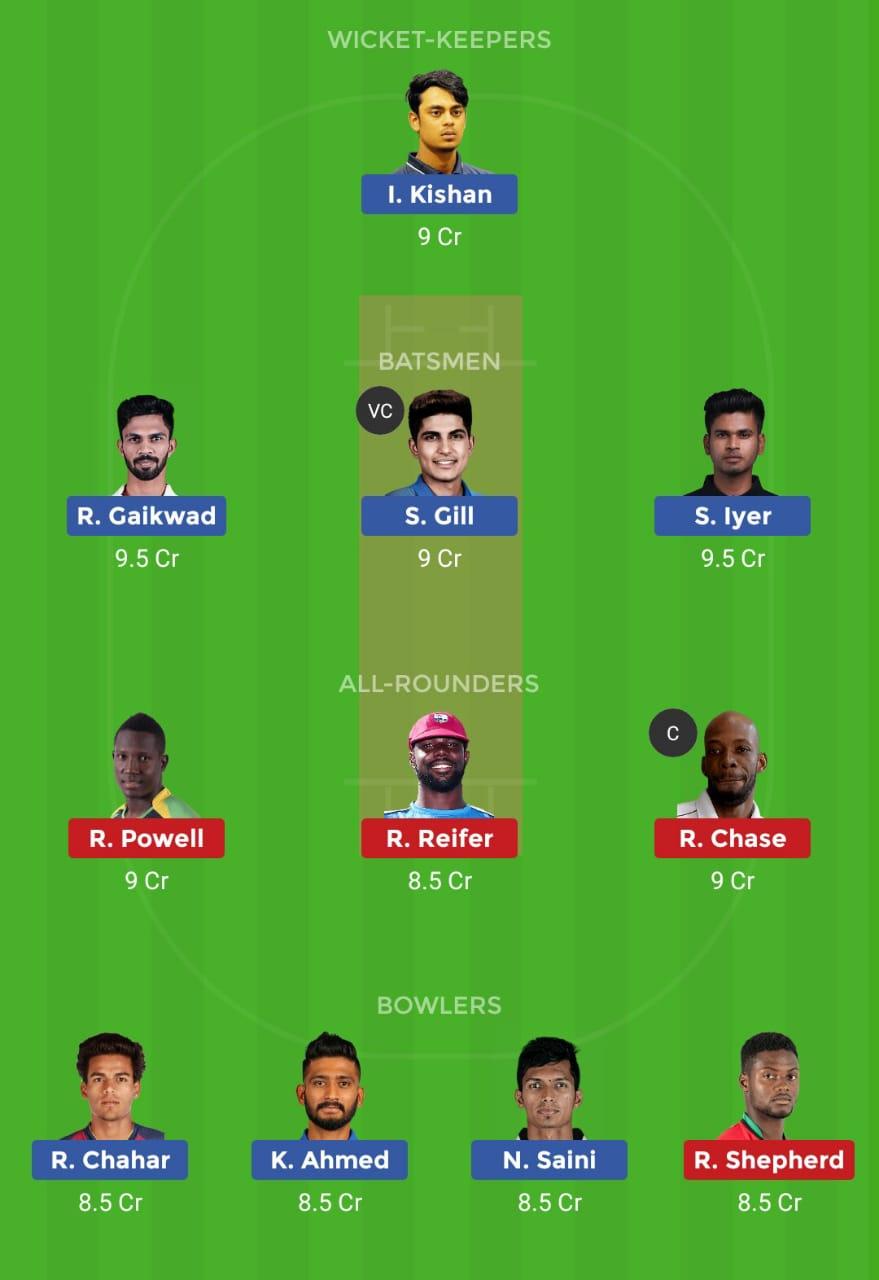 INA vs WIA (3rd ODI)
