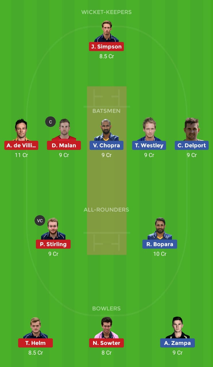 ESS vs MID Dream11 Tips Team News and Prediction | Live Score