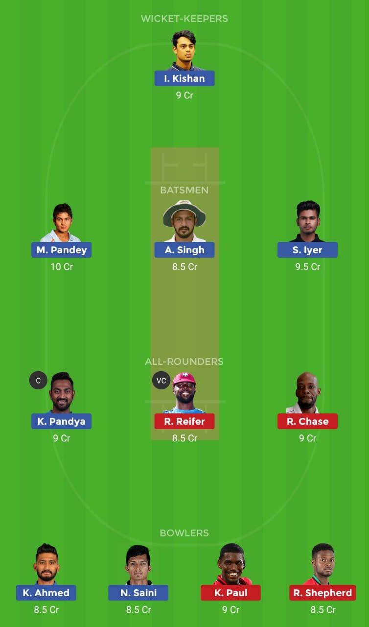 INA vs WIA (4th ODI)
