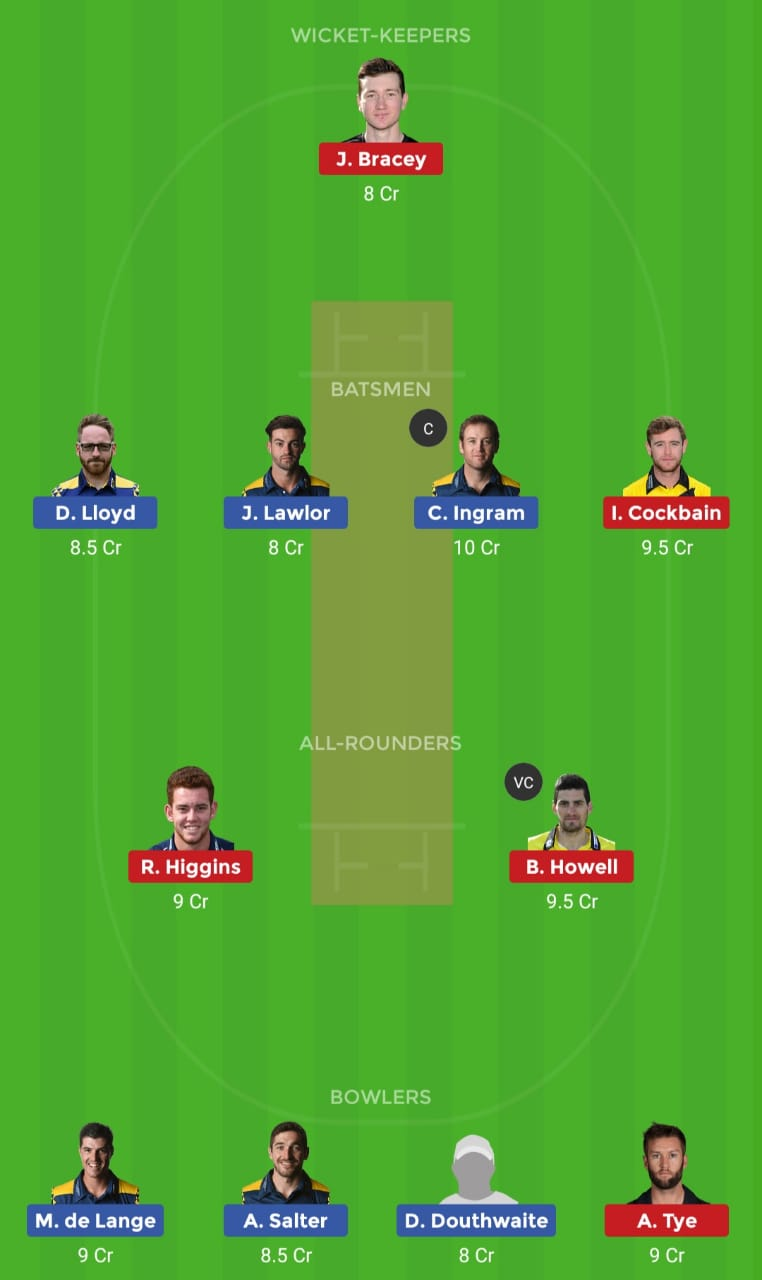 GLA vs GLO Dream11 Team News and Expert Prediction | Live Score