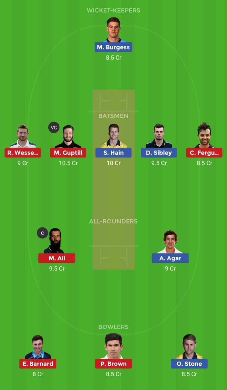 WAS vs WOR Dream11 Team News and Expert Prediction | Live Score