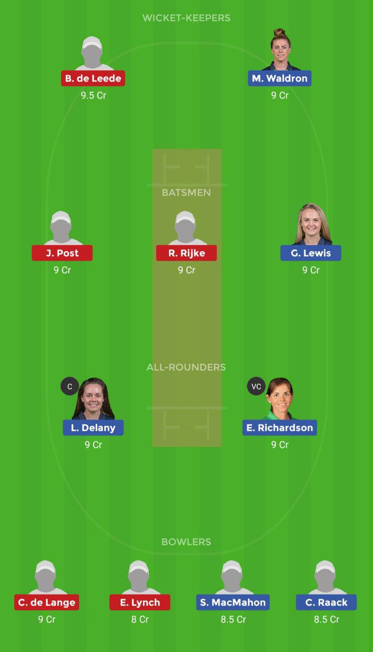 IRW vs NDW Dream11 Tips Team News and Prediction | Live Score