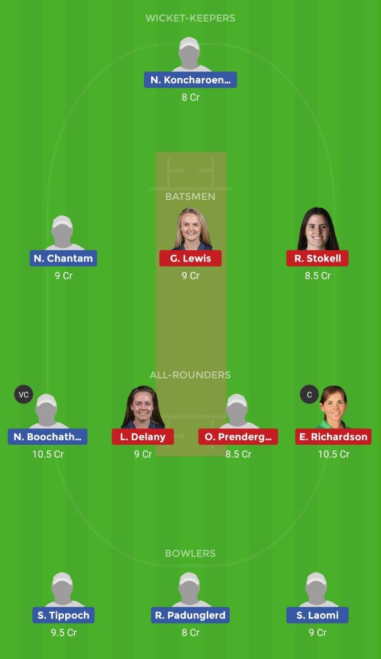 TLW vs IRW (Women's Quadrangular T20I)
