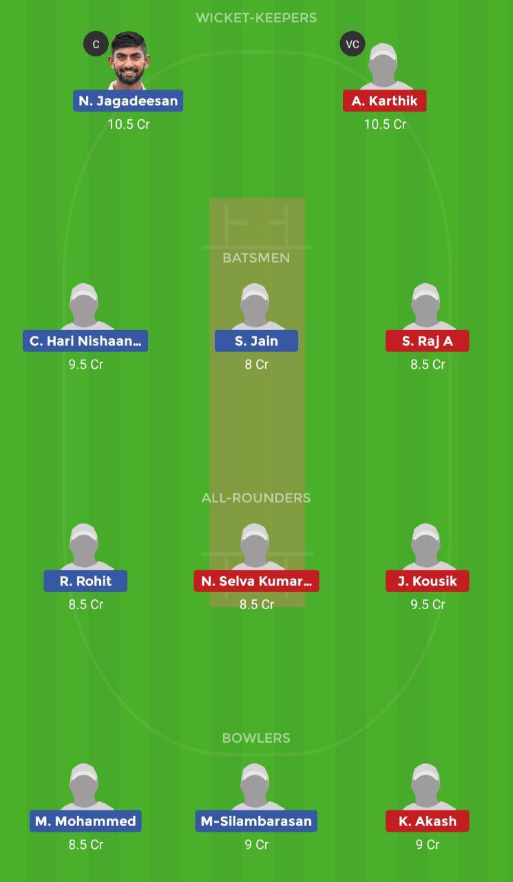 DIN vs MAD (Tamil Nadu T20 TNPL 2019)