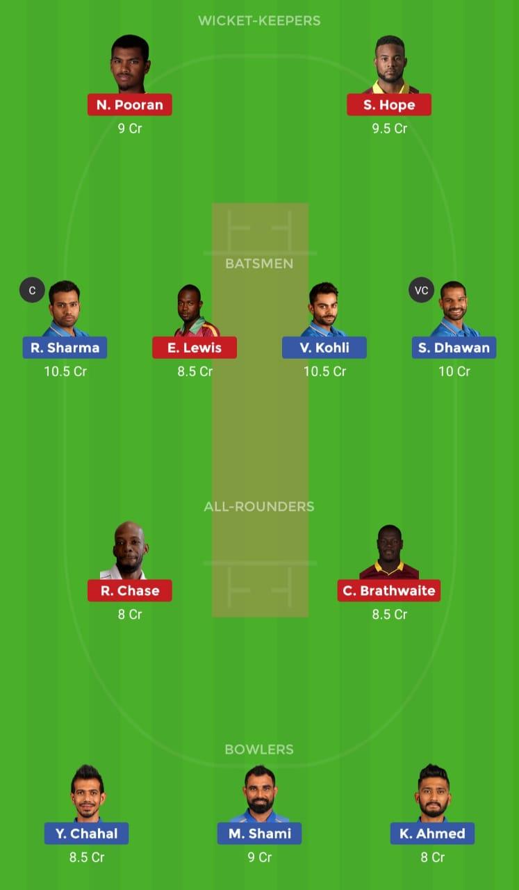 IND vs WI (3rd ODI)