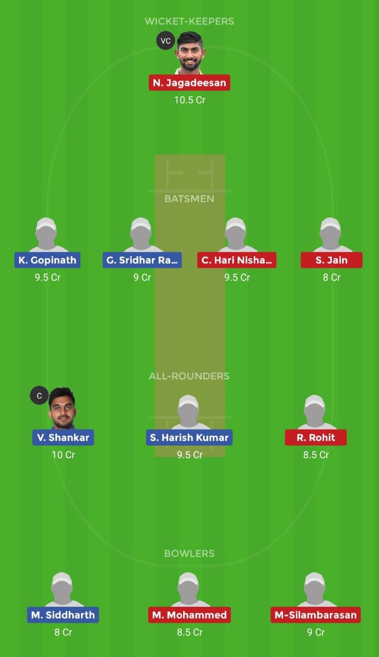 CHE vs DIN (Tamil Nadu T20)