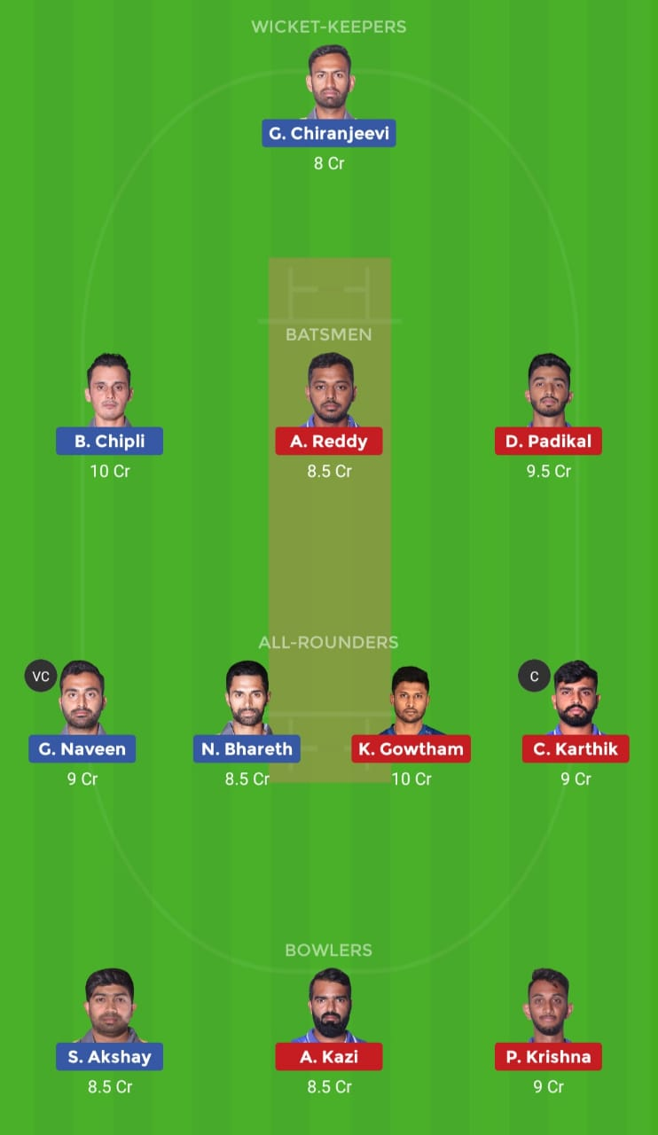 BIJ vs BT (Karnataka Premier League)