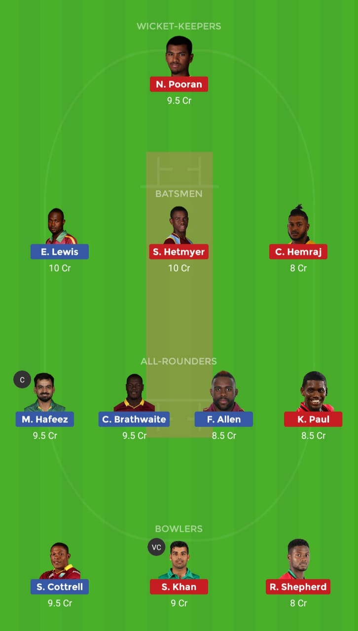 SKN vs GUY Dream11 Tips Team News and Prediction | Live Score