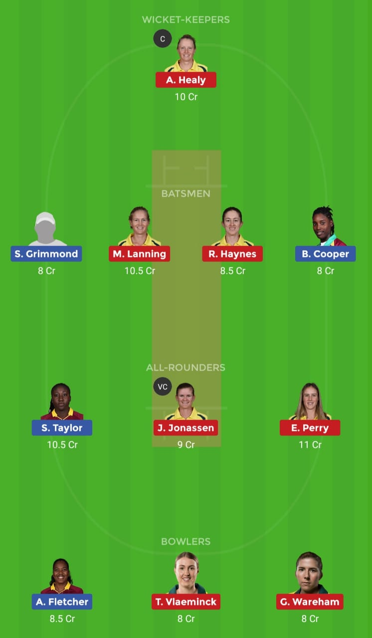 WIW vs AUW (3rd ODI Match)