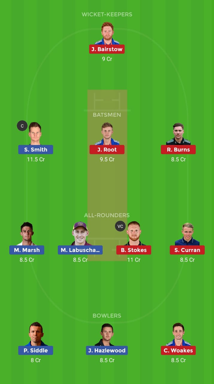 AUS vs ENG (5th Test Match)