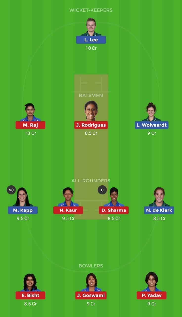 SAW vs INW (2nd ODI match)
