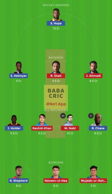 WI vs AFGH (2nd ODI Match)