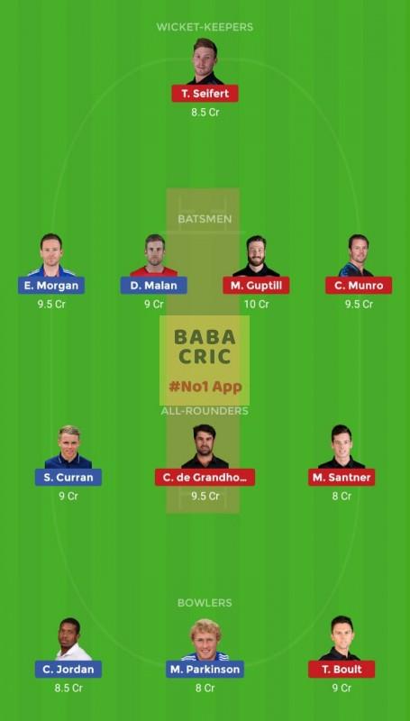 ENG vs NZ (5th T20I Match)