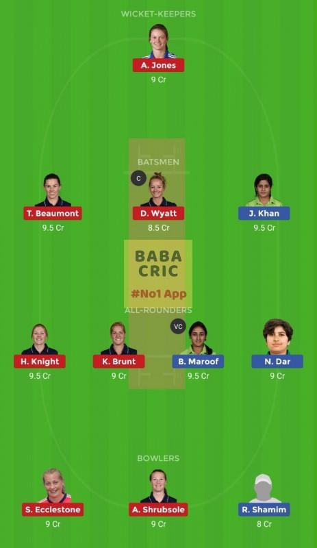 PKW vs ENW (2nd ODI Match)