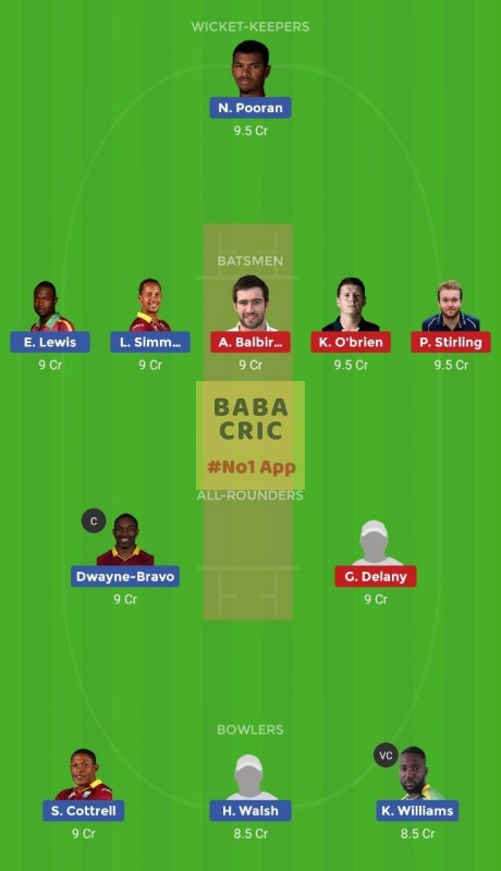WI vs IRE (1st T20I Match)