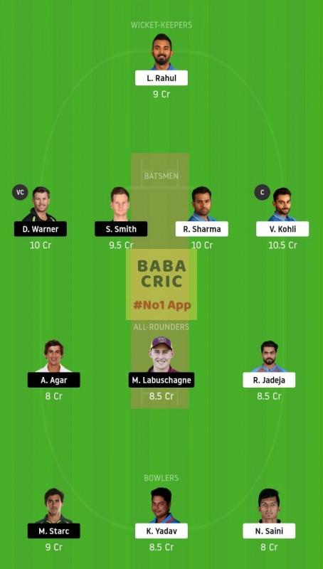 IND vs AUS (2nd ODI Match)
