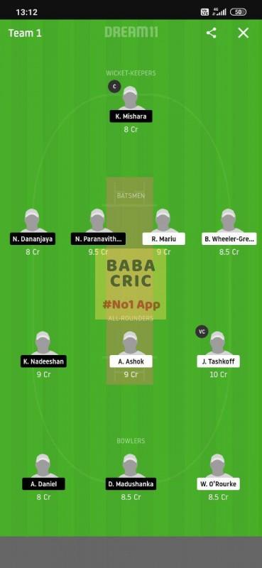 NZU19 vs SLU19 (ICC U19 World Cup)