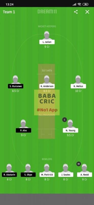 WIU19 vs NIGU19 (ICC U19 World Cup)