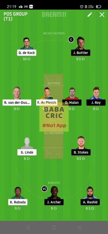 South Africa vs Enland 1st T20I (South Africa vs England)