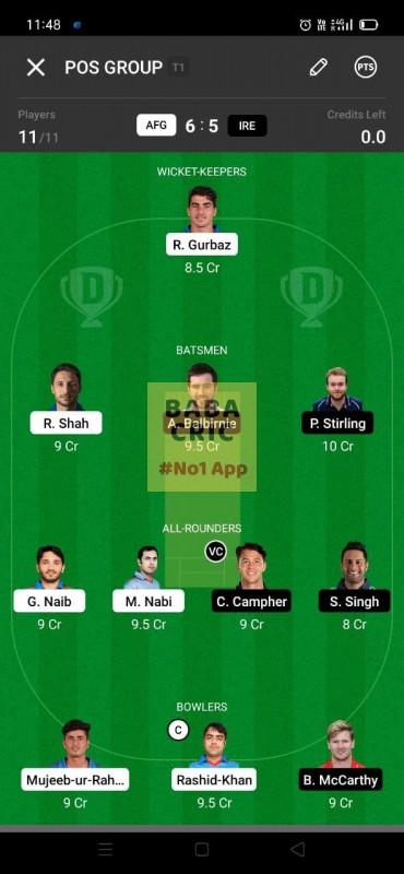 AFG vs IRE 1st ODI