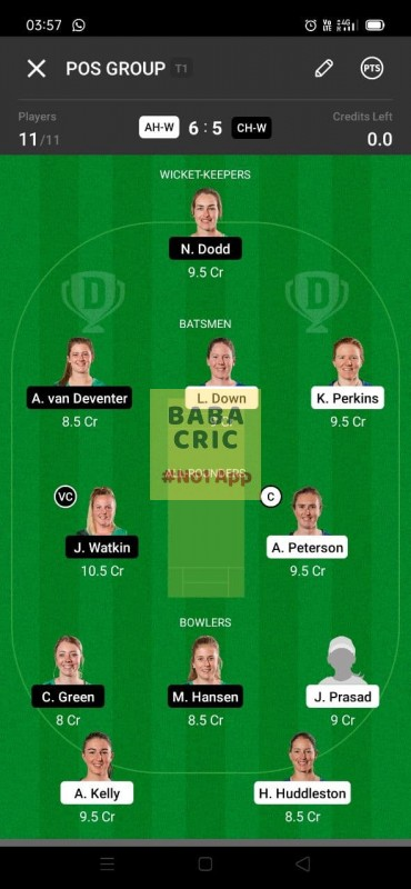 AH-W vs CH-W (Dream 11 Women Super Smash T20)