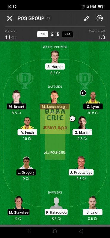 REN vs HEA ( KFC Big Bash League T20)