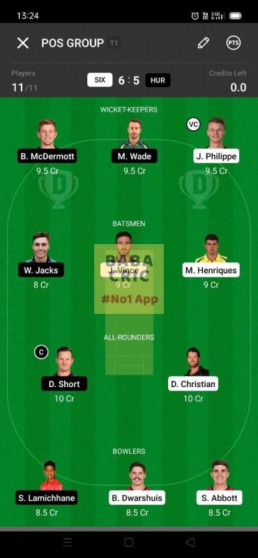 SIX vs HUR (KFC Big Bash League T20)