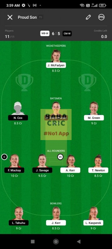 WB-W vs CM-W (Dream11 Women Super Smash T20)