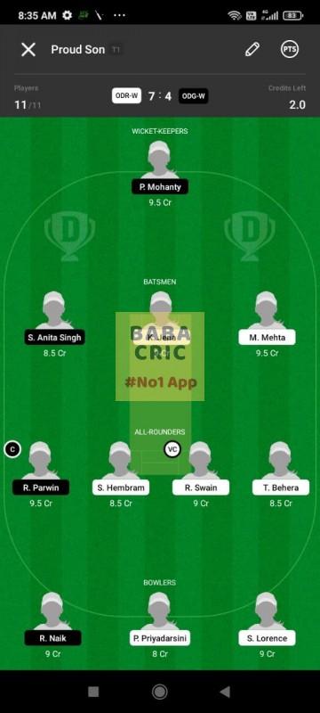 ODR-W vs ODG-W (Odisha Women Cricket League 2021