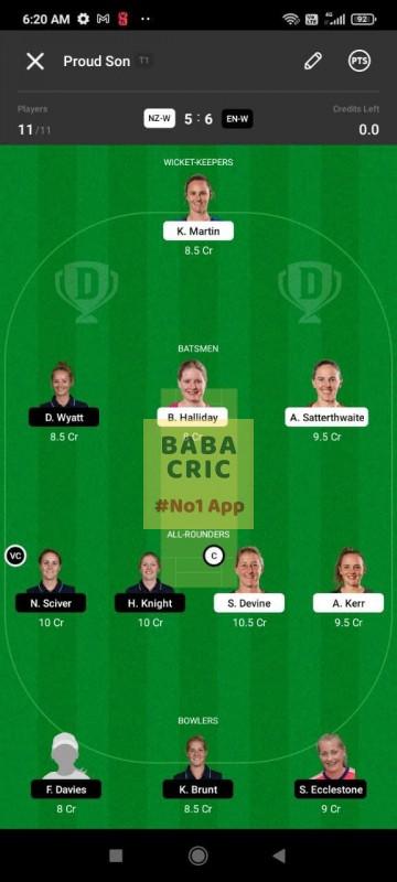 NZW vs ENW -1st ODI