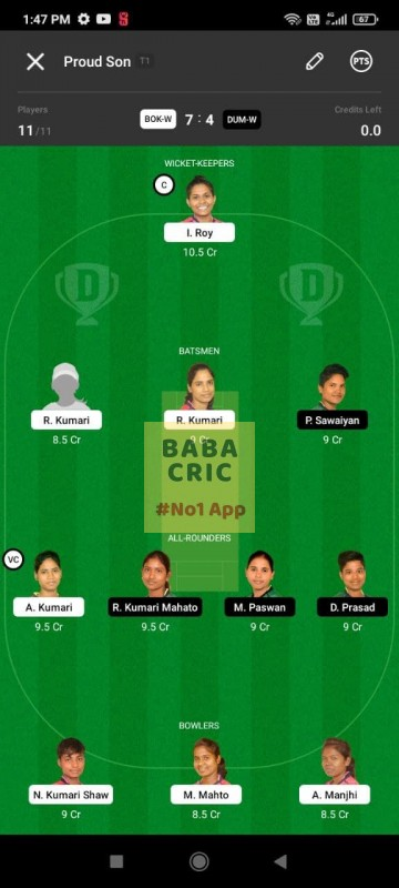 BOKW vs DUMW (Jharkhand Women T20- 2021)