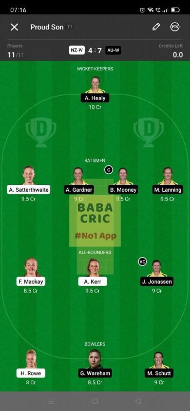 NZ-W vs AU-W - 2nd T20
