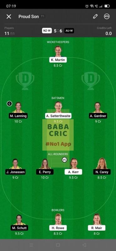 NZW vs AUW - 2nd ODI