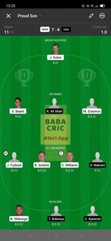 NAM vs UGA - 1st ODI