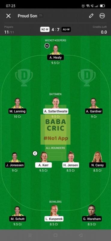 NZW vs AUW - 3rd ODI