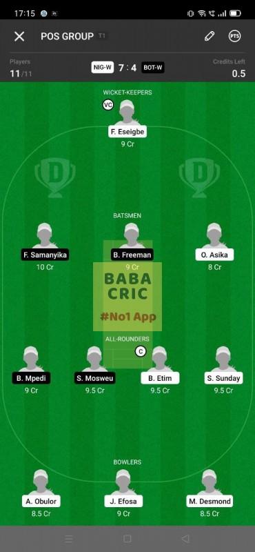 NIGW vs BOTW M-10th (Kwibuka T20)