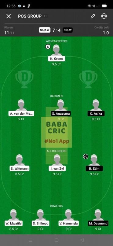 NAM-W vs NIG-W M-11 (Kwibuka Women T20)
